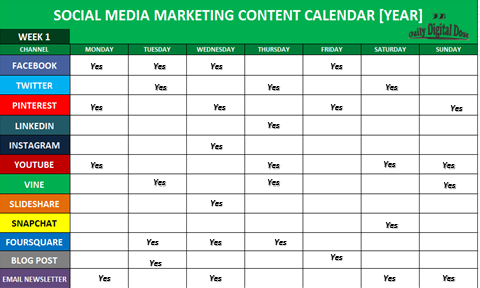 Make your own Content matrix for social media sharing platforms ...